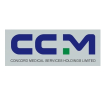 Concord Medical Services Holdings Limited